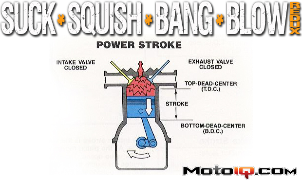 4 Stroke cycle- the power stroke, igntion timing