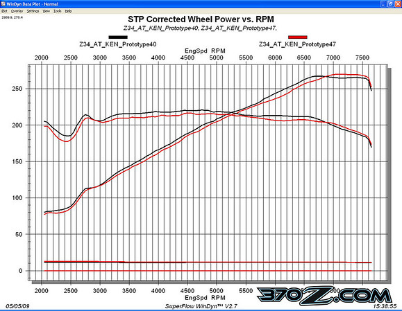 Stillen 370Z cold air intake dyno test