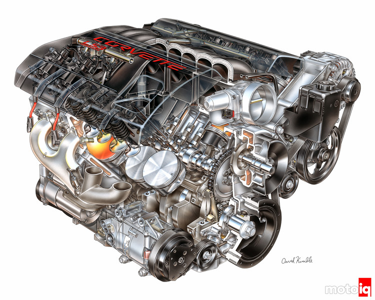 Project V8 RX-7: Part 2 - Inside the GM LS3 E-ROD Crate Engine - MotoIQ