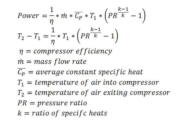 Compressor Efficiency and More - MotoIQ